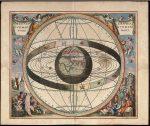 El Sistema Solar, la casa de los dioses