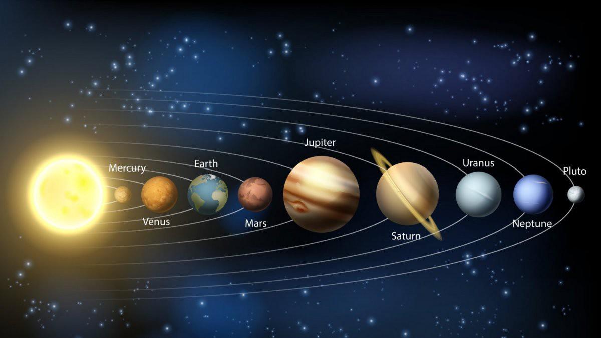 Los Nombres De Los Planetas Jot Down Kids